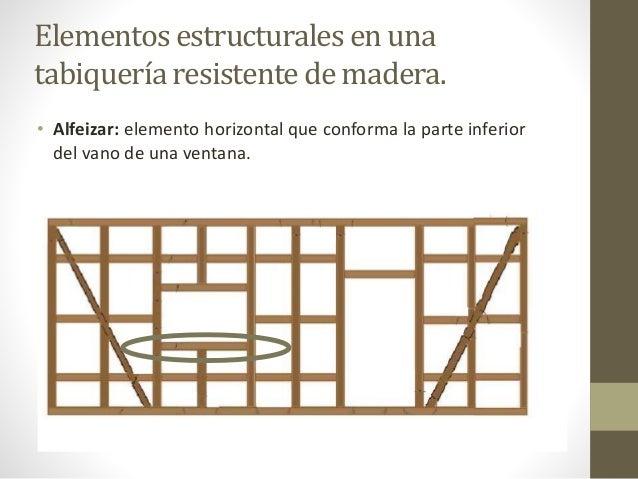 Tabiqueria - Dintel de madera ...