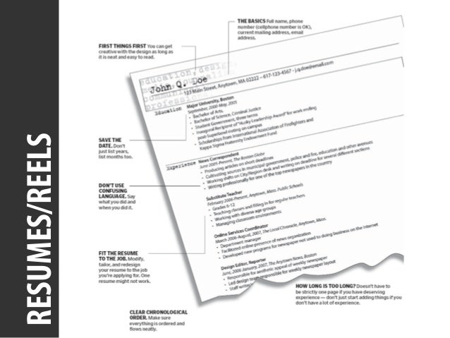 resume workshop presentation