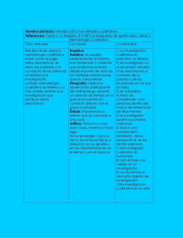 Nombre del texto: introducción a los métodos cualitativosReferencias: Taylor S.J y Bogdan, R (1987) la búsqueda de signifi...