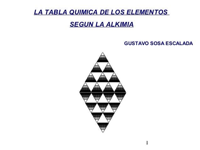 1 LA TABLA QUIMICA DE LOS ELEMENTOS SEGUN LA ALKIMIA GUSTAVO SOSA ESCALADA