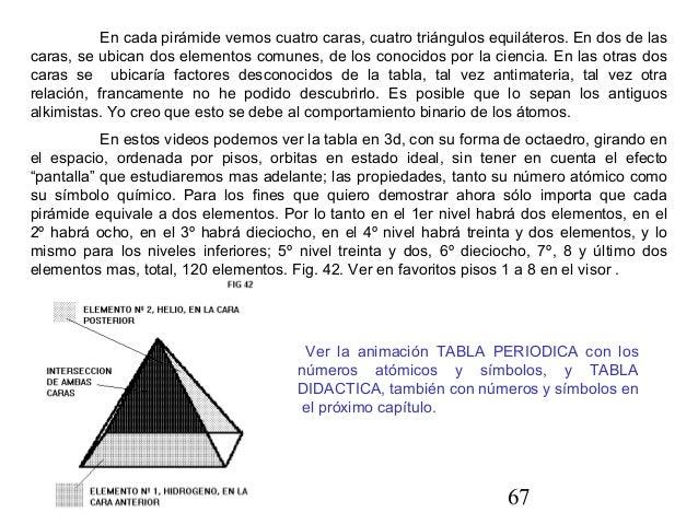 Tabla cuantica urtaz Choice Image