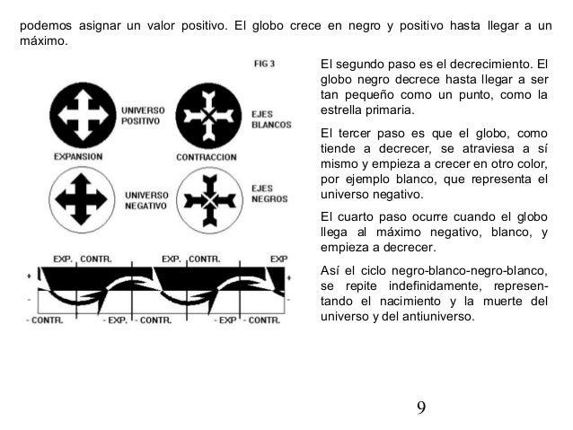 tabla periodica completa a blanco y negro choice image periodic tabla periodica actualizada en blanco y - Tabla Periodica En Negro Y Blanco