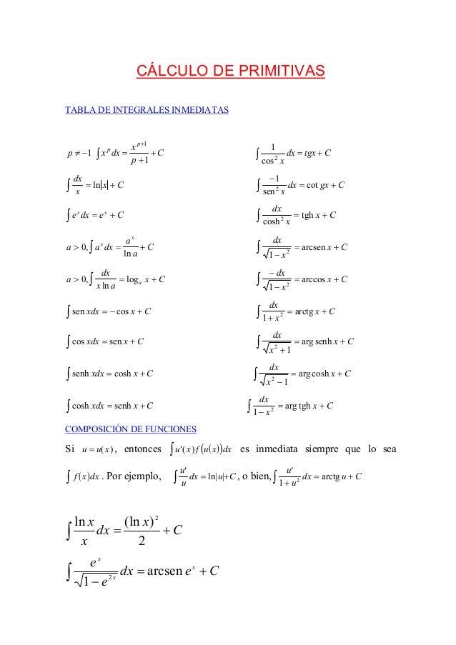 CÁLCULO DE PRIMITIVAS TABLA DE INTEGRALES INMEDIATAS ∫ + + =−≠ + C p x dxxp p p 1 1 1 ∫ += Ctgxdx x2 cos 1 dx x x C= +∫ ln...
