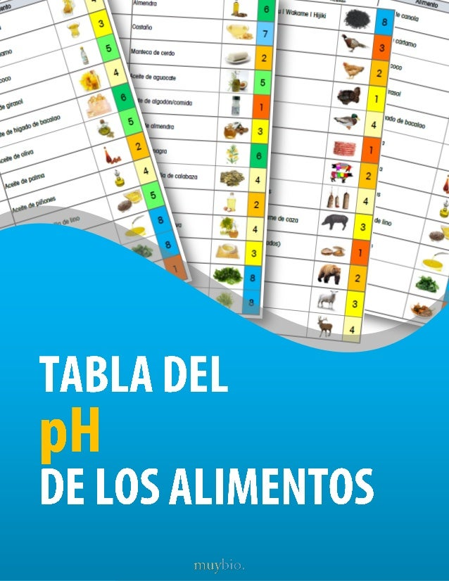 Tabla de ph de alimentos 2014 for Tabla de alimentacion para cachama