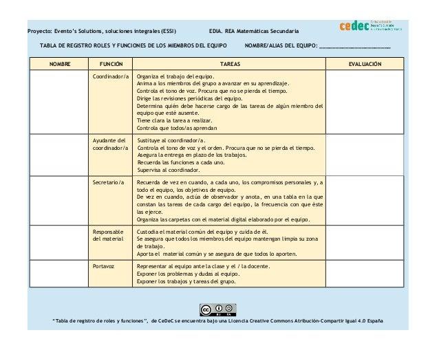 Proyecto: Evento's Solutions, soluciones integrales (ESSI) EDIA. REA Matemáticas Secundaria TABLA DE REGISTRO ROLES Y FUNC...