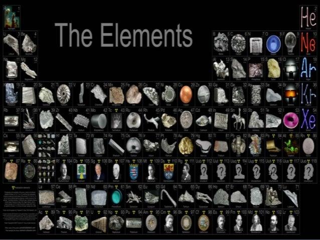 tabla periodica completa - Imagen De Una Tabla Periodica Completa