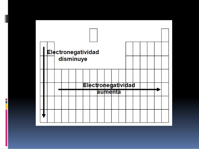 Tabla periodica completa 18 urtaz Choice Image