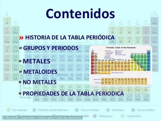 Tabla periodica tabla periodica contenidos 2 urtaz Image collections