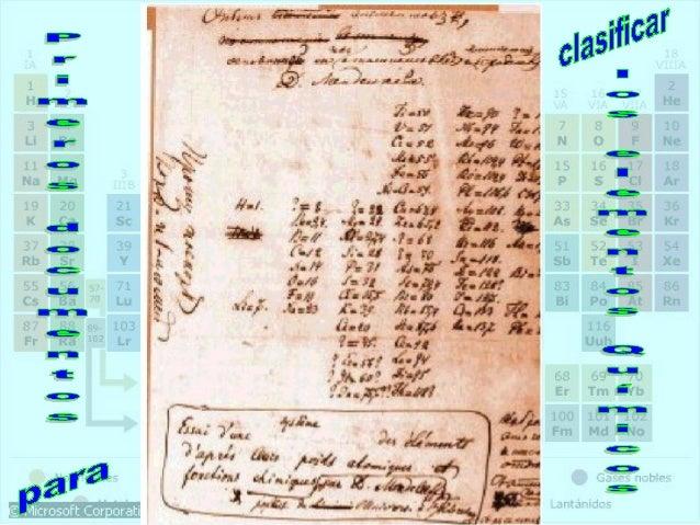 Tabla periodica clasificacin de mendeleiev 9 urtaz Image collections