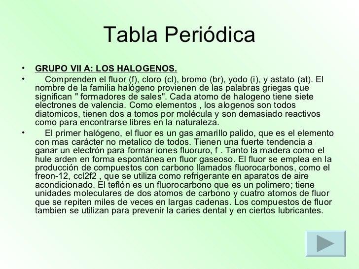 Tabla periodica 22 728gcb1169976196 tabla peridica urtaz Choice Image