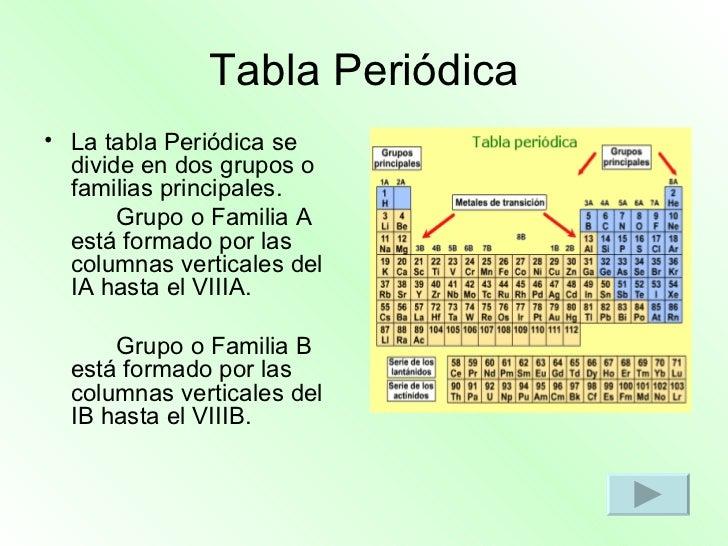 Tabla periodica 8 728gcb1169976196 tabla peridica urtaz Images