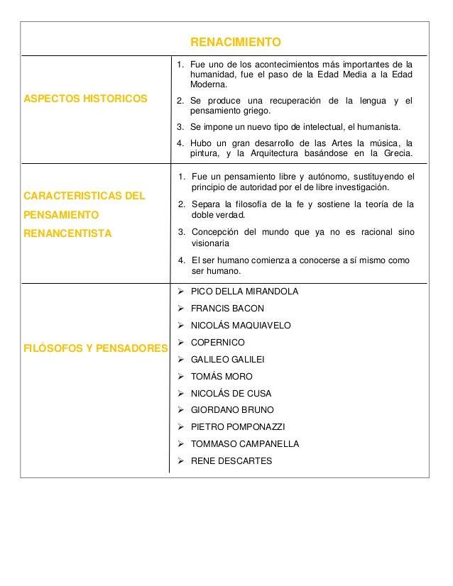 RENACIMIENTO ASPECTOS HISTORICOS CARACTERISTICAS DEL PENSAMIENTO RENANCENTISTA FILÓSOFOS Y PENSADORES 1. Fue uno de los ac...