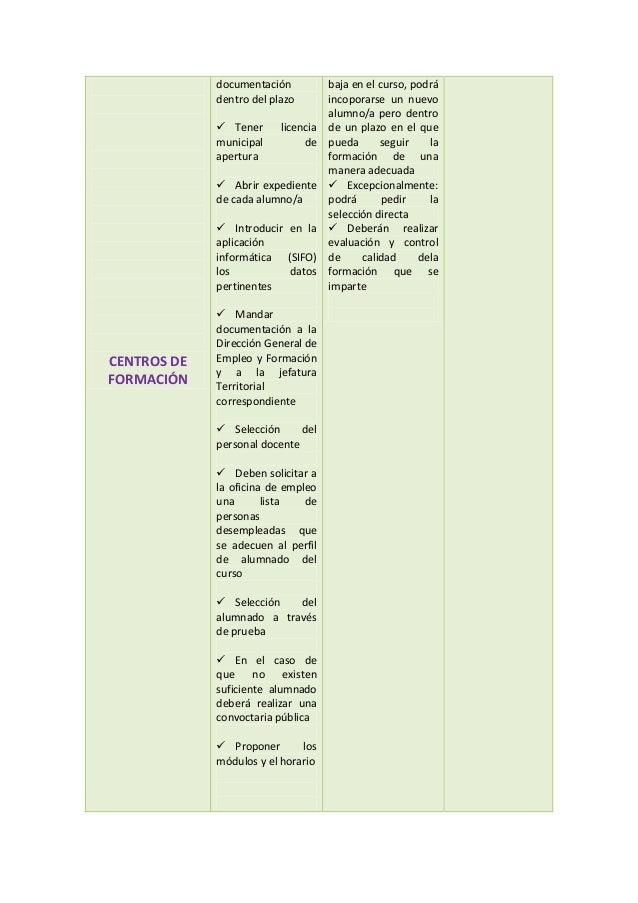 Tabla comparativa Slide 2
