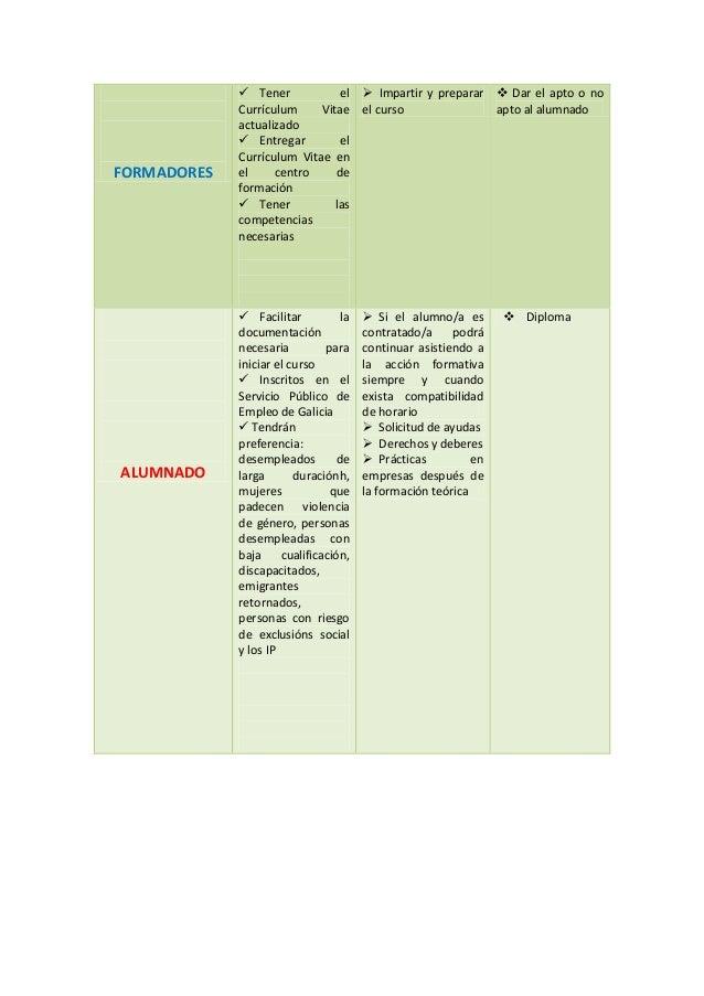 Tabla comparativa Slide 3
