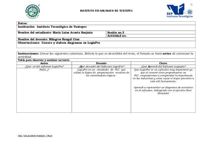 INSTITUTO TECNOLOGICO DE TUXTEPECDatos:Institución: Instituto Tecnológico de TuxtepecNombre del estudiante: María Luisa Ac...