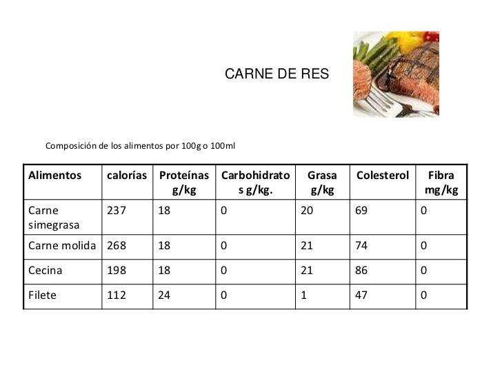 CARNE DE RES   Composición de los alimentos por 100g o 100mlAlimentos        calorías     Proteínas Carbohidrato       Gra...
