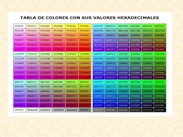 Tabla De Colores Hexodecimales