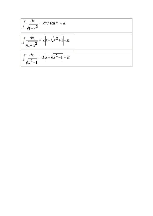 Tabla de derivadas e integrales