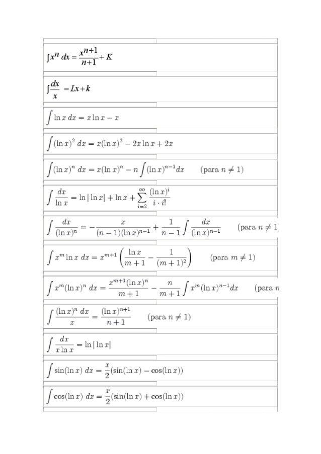 Tabla de derivadas e integrales Slide 3
