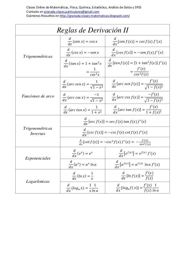 Tabla de derivadas e integrales para imprimir Slide 2