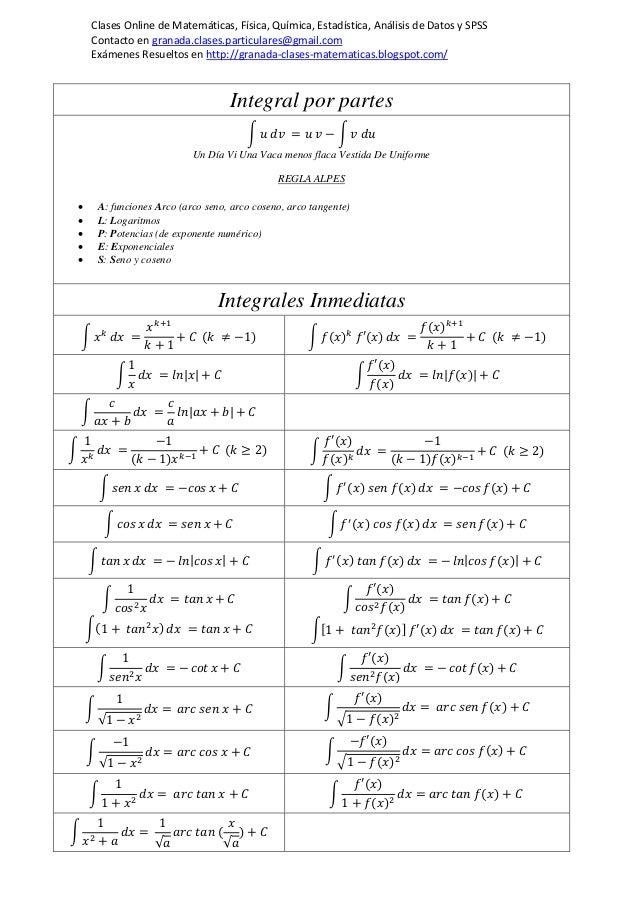 Tabla de derivadas e integrales para imprimir Slide 3