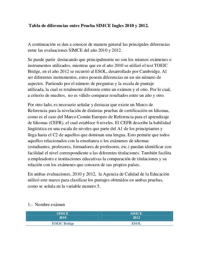 Tabla de diferencias entre Prueba SIMCE Ingles 2010 y 2012.A continuación se dan a conocer de manera general las principal...