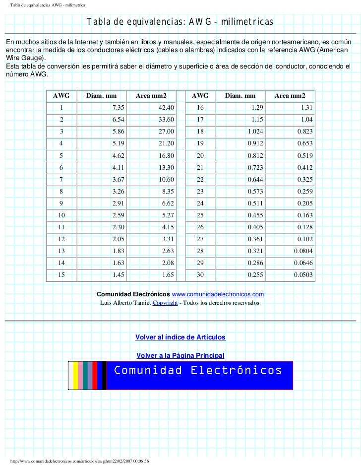 Tabla de conductores eléctricos en mm2 y awg