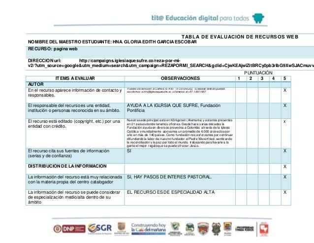 TABLA DE EVALUACIÓN DE RECURSOS WEB NOMBRE DEL MAESTRO ESTUDIANTE: HNA. GLORIAEDITH GARCIA ESCOBAR RECURSO: pagina web DIR...