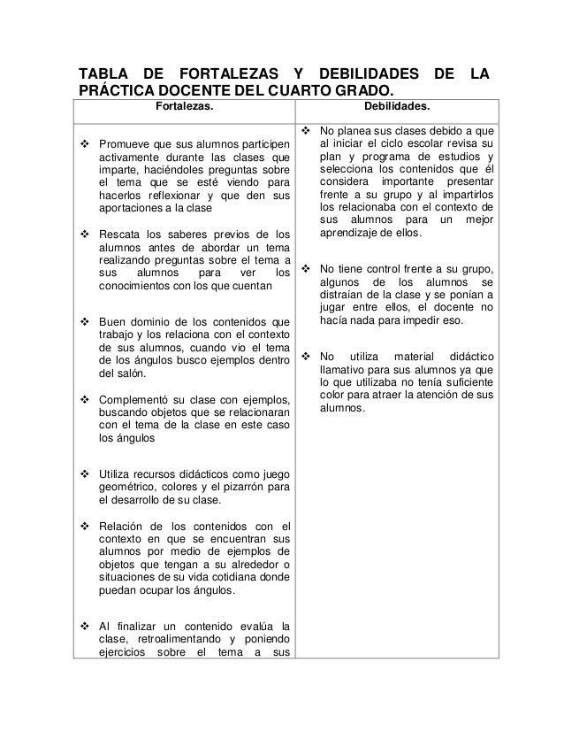 TABLA DE FORTALEZAS Y DEBILIDADES PRÁCTICA DOCENTE DEL CUARTO GRADO.  DE  LA  Fortalezas.  Debilidades.   Promueve que su...