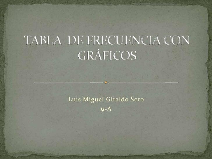 Luis Miguel Giraldo Soto                                      <br />9-A                                  <br />TABLA  DE F...