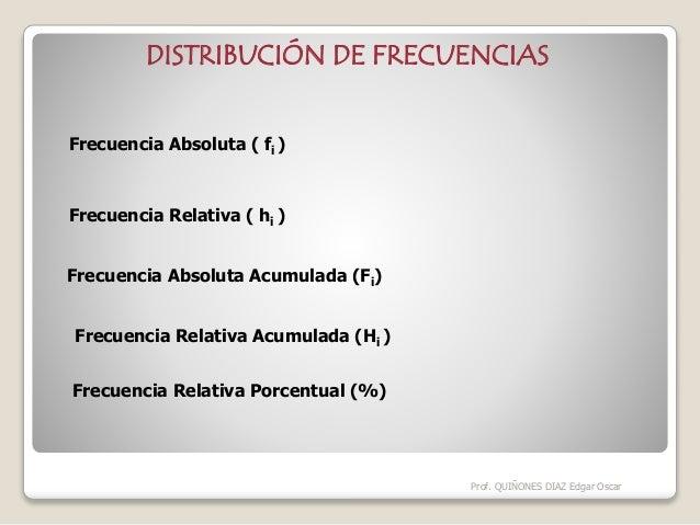 Prof. QUIÑONES DIAZ Edgar Oscar Frecuencia Absoluta ( fi ) Frecuencia Relativa ( hi ) Frecuencia Absoluta Acumulada (Fi) F...