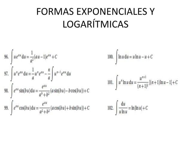 FORMAS EXPONENCIALES Y LOGARÍTMICAS