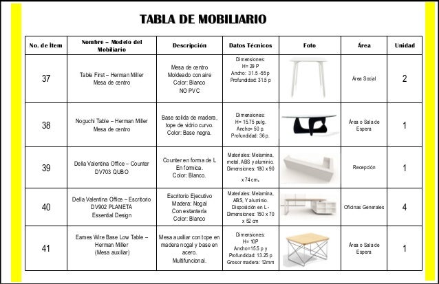 Tabla De Materiales Final