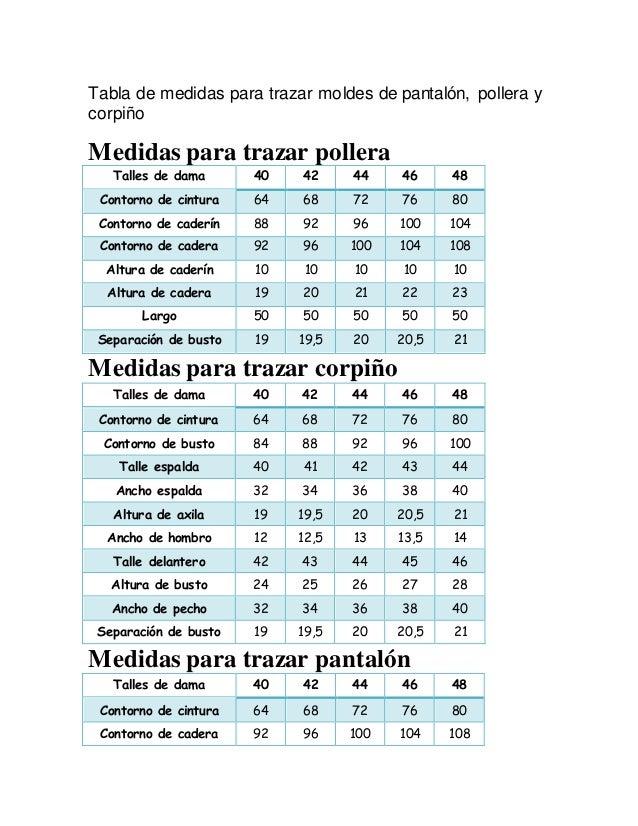 tabla de medidas para trazar moldes