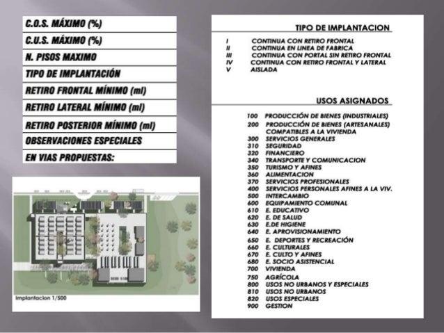 Tabla de normativa para edificar y parámetros para la línea de fabrica