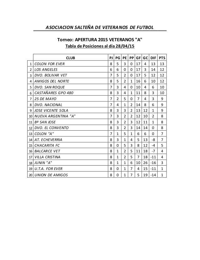 """ASOCIACION SALTEÑA DE VETERANOS DE FUTBOL Torneo: APERTURA 2015 VETERANOS """"A"""" Tabla de Posiciones al día 28/04/15 CLUB PJ ..."""