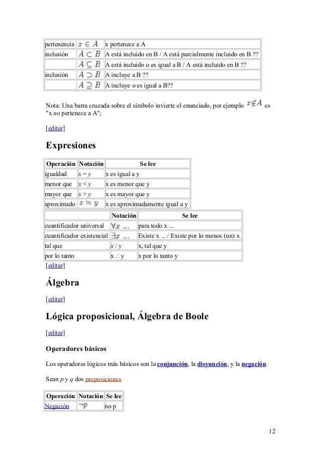 pertenencia x pertenece a A inclusión A está incluido en B / A está parcialmente incluido en B ?? A está incluido o es igu...