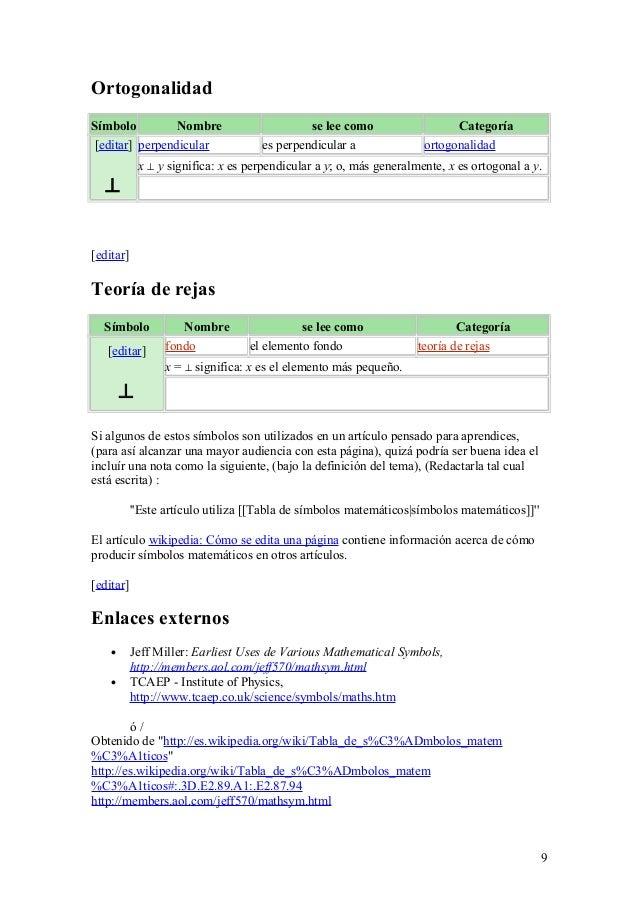Ortogonalidad Símbolo Nombre se lee como Categoría [editar] ⊥ perpendicular es perpendicular a ortogonalidad x ⊥ y signifi...