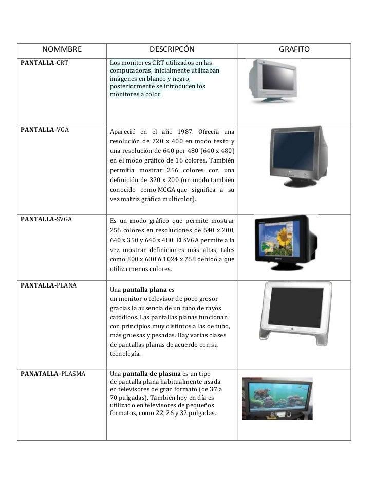 Tabla de tipos de pantalla - Medidas de monitores para pc ...