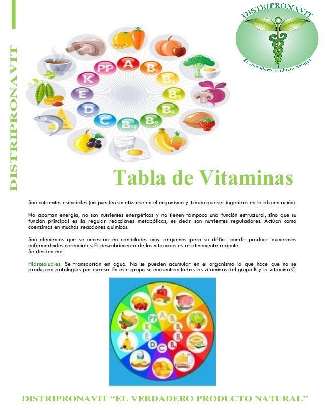 """DISTRIPRONAVIT """"EL VERDADERO PRODUCTO NATURAL"""" DISTRIPRONAVIT Tabla de Vitaminas Son nutrientes esenciales (no pueden sint..."""