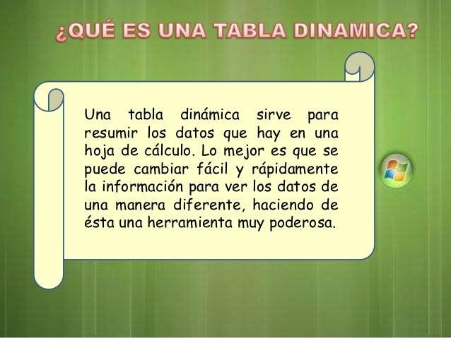 EL USO DE UNA TABLA DINAMICA Slide 2
