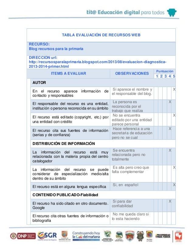 TABLA EVALUACIÓN DE RECURSOS WEB RECURSO: Blog recursos para la primaria DIRECCIÓN url: http://recursosparalaprimaria.blog...