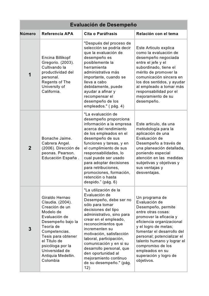 Evaluación de DesempeñoNúmero   Referencia APA         Cita o Paráfrasis           Relación con el tema                   ...