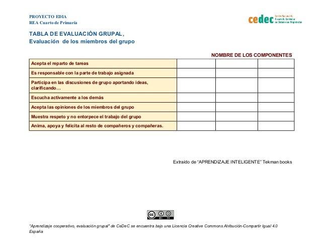PROYECTO EDIA  REA Cuarto de Primaria  TABLA DE EVALUACIÓN GRUPAL,  Evaluación de los miembros del grupo  NOMBRE DE LOS CO...