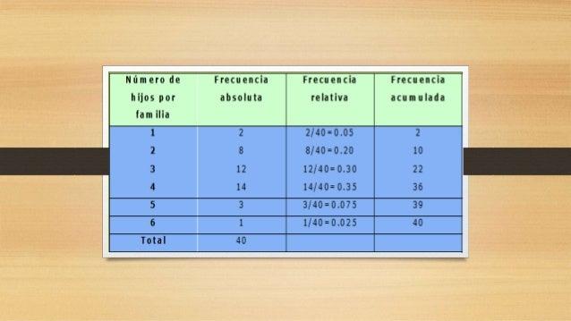 Tablafrecuencia1