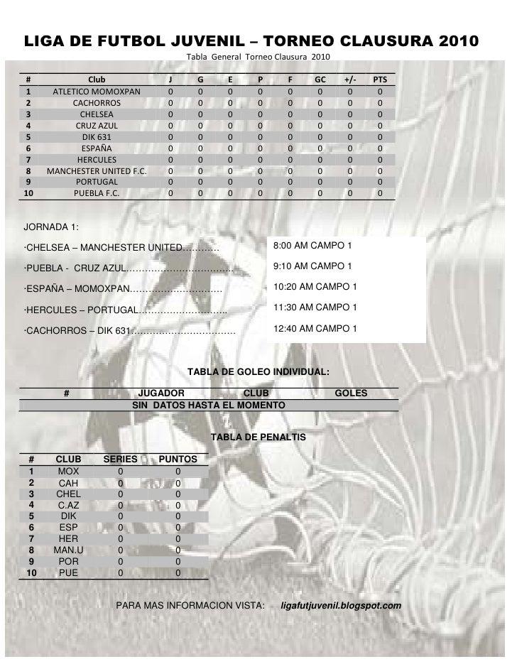 -285011142240Tabla  General  Torneo Clausura  2010<br />#ClubJGEPFGC+/-PTS1ATLETICO MOMOXPAN000000002CACHORROS000000003CHE...