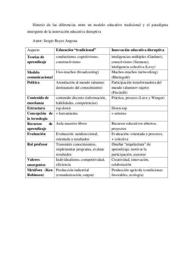Síntesis de las diferencias entre un modelo educativo tradicional y el paradigma emergente de la innovación educativa disr...