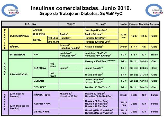 Tabla insulina 2016