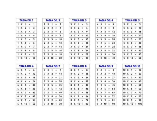 tabla multiplicar