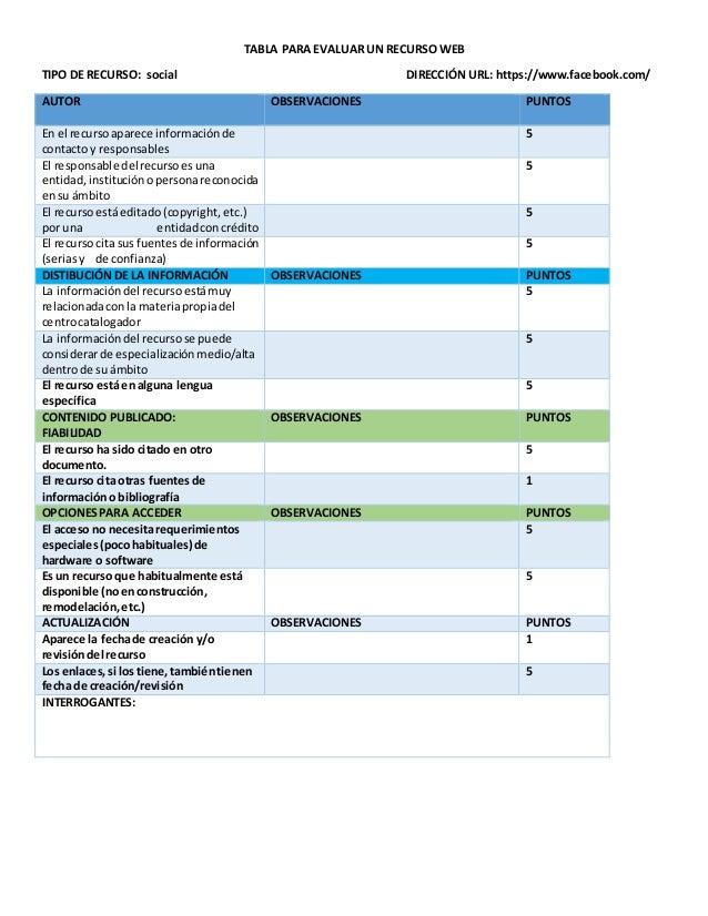 TABLA PARA EVALUAR UN RECURSO WEB TIPO DE RECURSO: social DIRECCIÓN URL: https://www.facebook.com/ AUTOR OBSERVACIONES PUN...